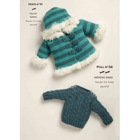 Model Coat CB19-31 - Free knitting pattern